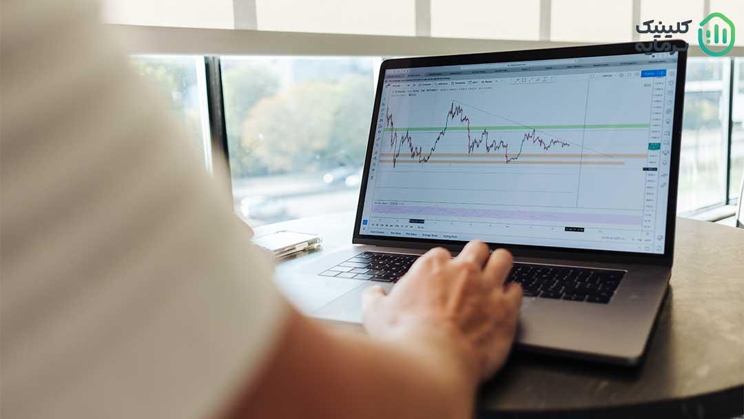 تحلیل های اشتباه جزوی از شغل معامله گری می باشد لذا قبل از ورود به معامله باید حدسود و حدضرر معامله را قرار دهیم