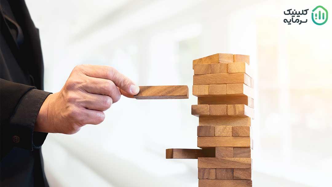 ریسک در بازارفارکس حذف شدنی نیست ولی قابل مدیریت کردن می باشد لذا برای یک تریدر مهم برآیند کلی سود و زیان در چند ماه می باشد.
