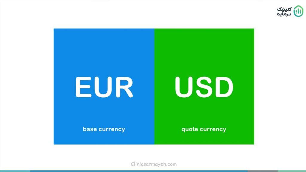 یک جفت ارزی شامل دو ارز میشود که در بازار فارکس با توجه به موقعیت قرارگیری در عنوان محصول از هم تفکیک میشوند:ارز پایه و ارز مظنه
