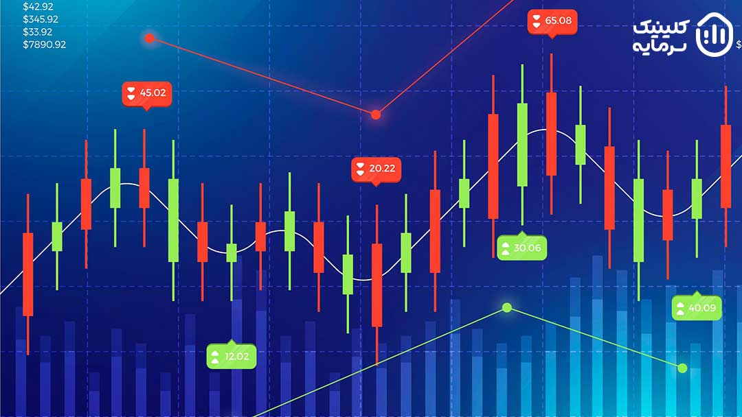 مثالی از استفاده ی مارتنیگل در بازار سهام