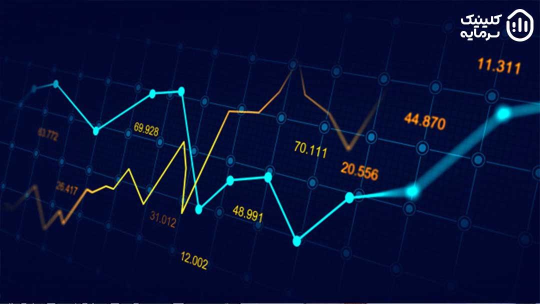 شاخص قیمت، روند عمومی تغییرات قیمت سهام را نشان میدهد و شاخصی مناسب برای کسانی است که میخواهند در کوتاهمدت با خرید یا فروش سهام، به سود مورد نظر خود دست یابند.