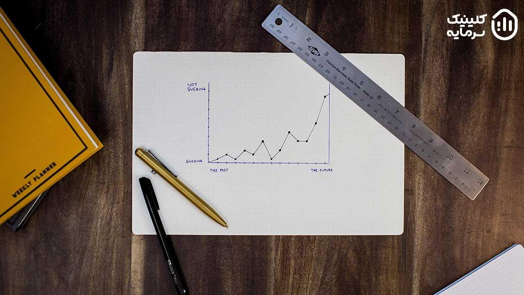 اهرم در فارکس مقدار وجه معاملاتی است که کارگزار مایل است، بر اساس نسبت میزان سرمایه به میزان اعتبارات، به عنوان وام به شما قرض بدهد.