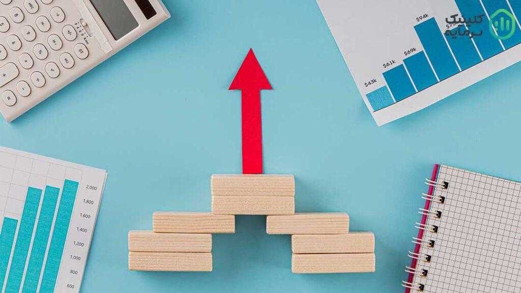 نسبت بازده به ریسک نسبت پاداش به ریسک یکی دیگر از شاخصهای مهم و کاربردی در مدیریت سرمایه است. این نسبت در هر موقعیت معاملاتی از حاصل تقسیم بازده مورد انتظار به ریسک احتمالی بدست میآید. سرمایه گذاران باید پیش از ورود به سرمایهگذاری، این نسبت را محاسبه و آن را ارزیابی کنند. این شاخص، میزان ارزشمندی سرمایهگذاری را بیان میکند. نسبت بازده به ریسک در واقع نشان میدهد که در صورت در معرض خطر قرار گرفتن سرمایه، چند برابر بازده احتمالی بدست خواهد آمد. حداقل مقدار مجاز برای این نسبت طبق اصول سرمایهگذاری منطقی،، عدد ۱ است. یعنی توان ریسکپذیری در یک موقعیت معاملاتی در بدترین حالت باید برابر بازده مورد انتظار باشد. در این نسبت مقادیر کمتر از ۱ قابل قبول نیست و نباید به معامله ورود پیدا کرد. زیرا سرمایه گذار نسبت به بازده احتمالی، ریسک بیشتری را تحمل میکند و این رویکرد در بلند مدت با زیان همراه خواهد بود. از مهمترین کاربردهای نسبت بازده به ریسک، تعیین محدودیت برای سرمایهگذاران هیجانی است که معمولا متحمل ریسکهای غیر منطقی میشوند. محاسبه این نسبت پیش از ورود به معامله، تعادلی بین ریسک و بازده مورد انتظار برقرار میکند؛ رویای سودهای نجومی در چنین سرمایه گذارانی در اکثر مواقع موجب پذیرش ریسکهای سنگین و نابودکننده میشود. یک اصطلاح رایج بیان میکند که ریسک پذیری بالاتر، بازدهی احتمالی بیشتری را نتیجه خواهد داد. در واقع میزان بازده با مقدار ریسک پذیرفته شده مرتبط است؛ اما سرمایه گذار صرف کسب بازده بالاتر نمیتواند و نباید ریسکهای نجومی را تحمل کند. نسبت افت سرمایه نسبت افت سرمایه، میزان افت قیمت یک دارایی در یک دوره خاص برای یک سرمایه گذاری، حساب معاملاتی یا صندوق است. نسبت افت سرمایه که به صورت درصدی بیان میشود، میزان کاهش ثروت سرمایه گذاری است که در یک سری از معاملات ناموفق عمل کرده یا معامله زیان ده بوده است. نسبت افت سرمایه از اختلاف میان سطح قبلی سرمایه پیش از ضرر و سطح فعلی سرمایه بعداز ضرربدست میآید. به طور طبیعی همه تریدرها افت سرمایه را تجربه کردهاند، اما تریدرهای حرفهای در این بین متحمل ضرر هنگفت نشدهاند زیرا در کنترل و محدود نگه داشتن آن مهارت کافی داشتهاند. سرمایه گذاران باید همیشه به این اصل در مدیریت سرمایه توجه داشته باشند که مهمترین اصل در بازار سرمایه، بقا است.