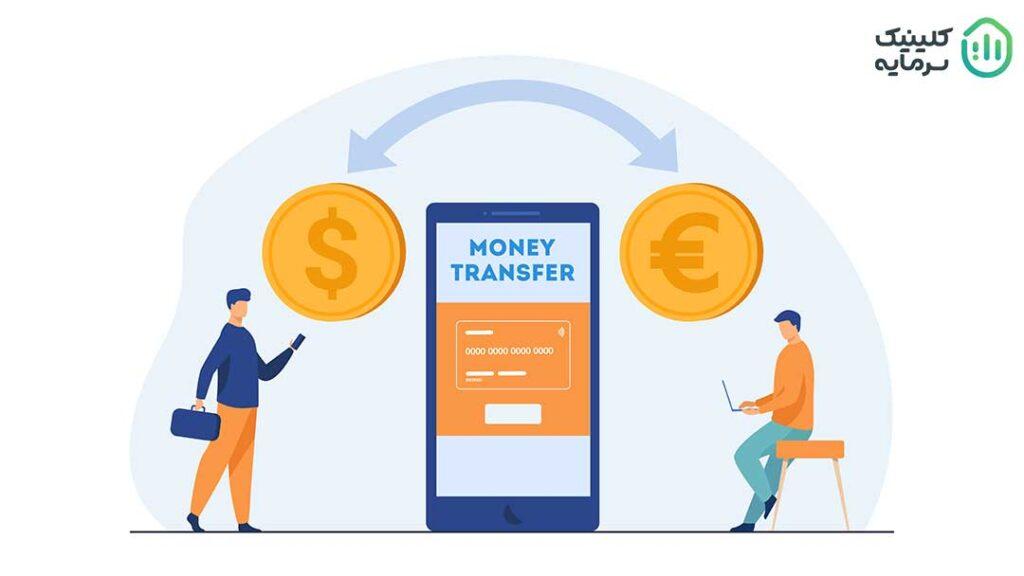 کیف پولهای دیجیتالی از اطلاعات و کلیدهای خصوصی و عمومی را نگهداری میکند.