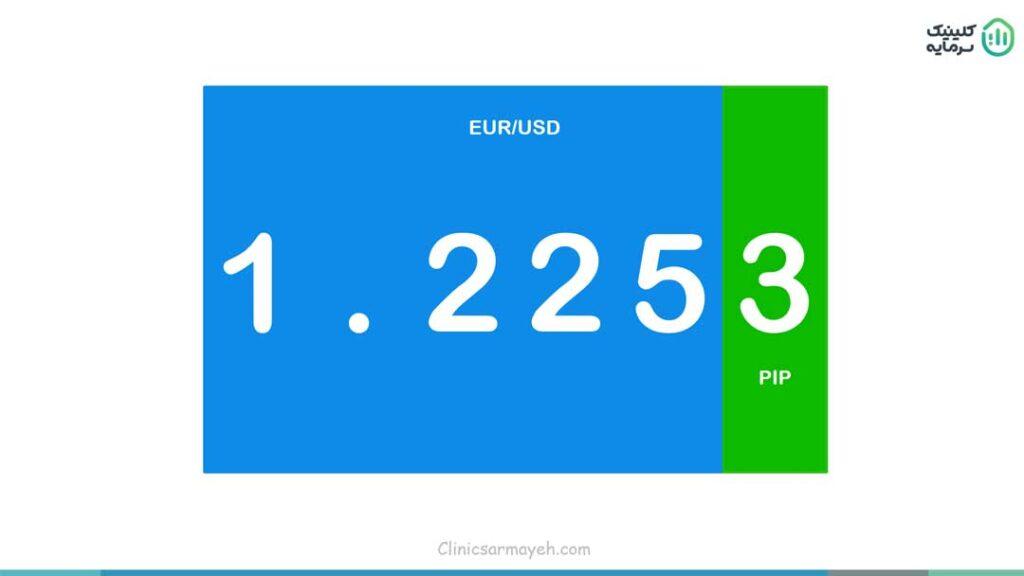 مفهوم پیپ در خرید فروش جفت ارزهای اصلی و فرعی