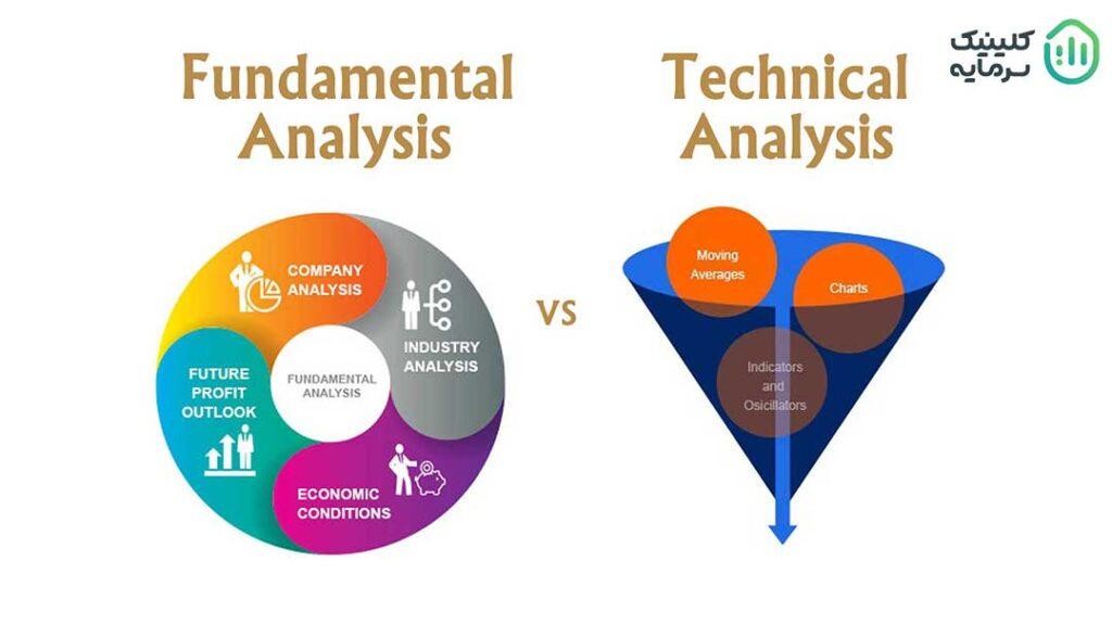 تمرکز تحلیل بنیادی و تکنیکال